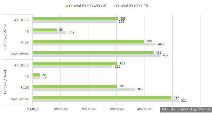 Crucial BX200 480GB CDM 01