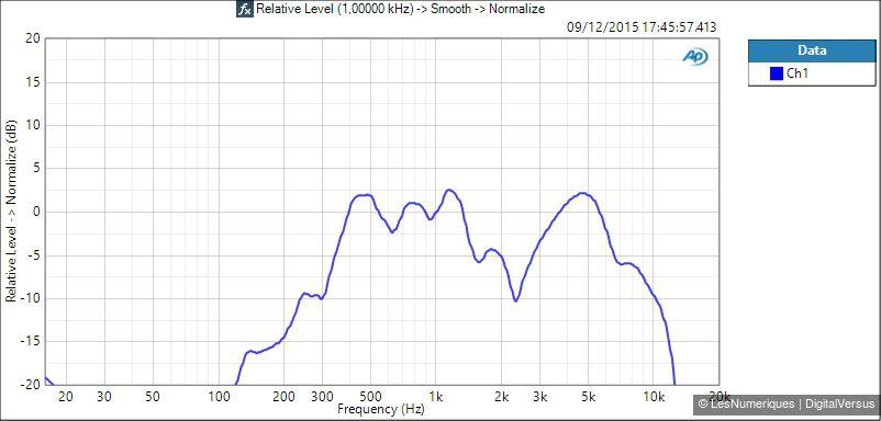 Graph Audio HP.jpg