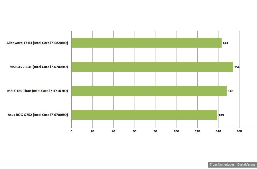 Perf CPU.jpg