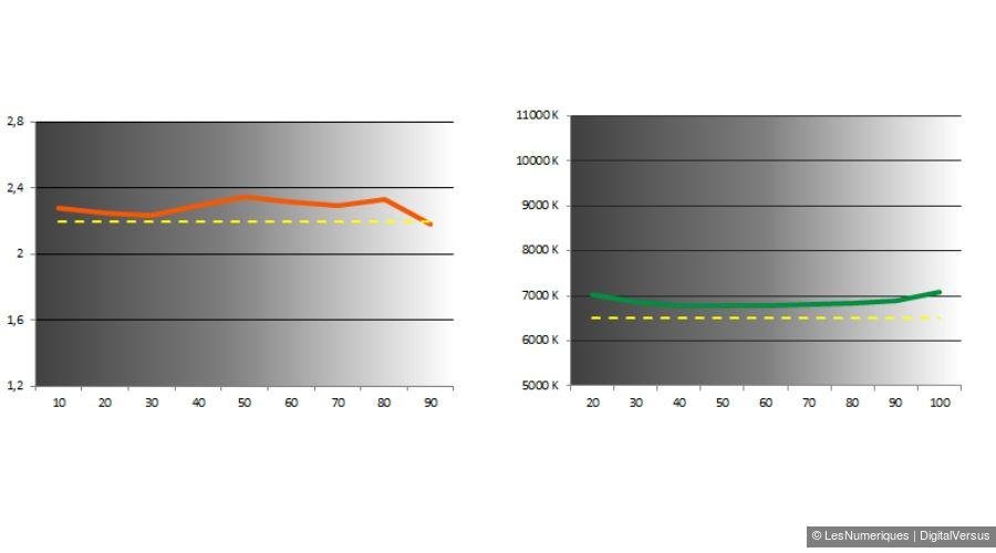 Graph Ecran.jpg