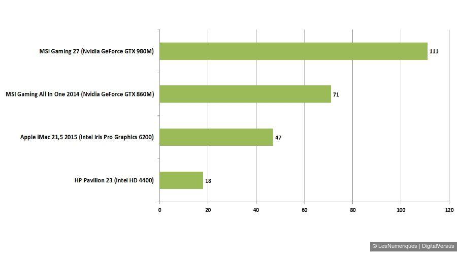 Perf GPU.jpg