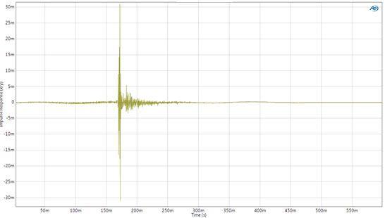 latence-roar-2.JPG