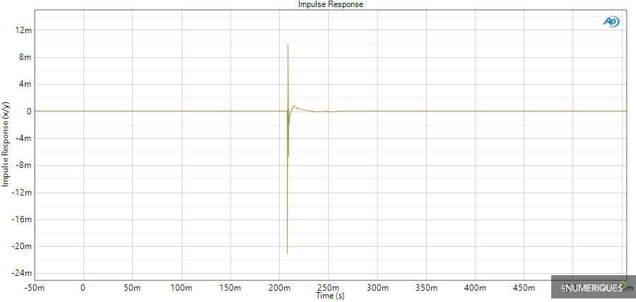 latence-bt-mdr-xd650bt.JPG