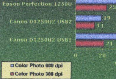 epson-ET2550-graph-couleur.jpg