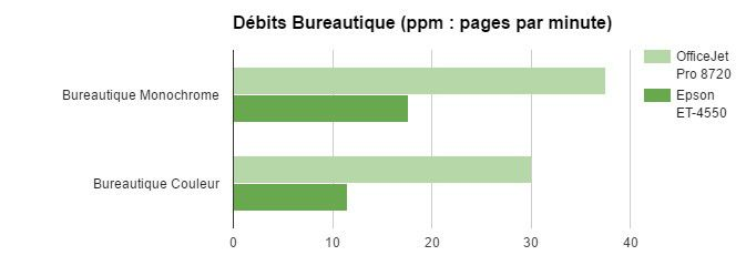 1_Debits Bureautique.jpg