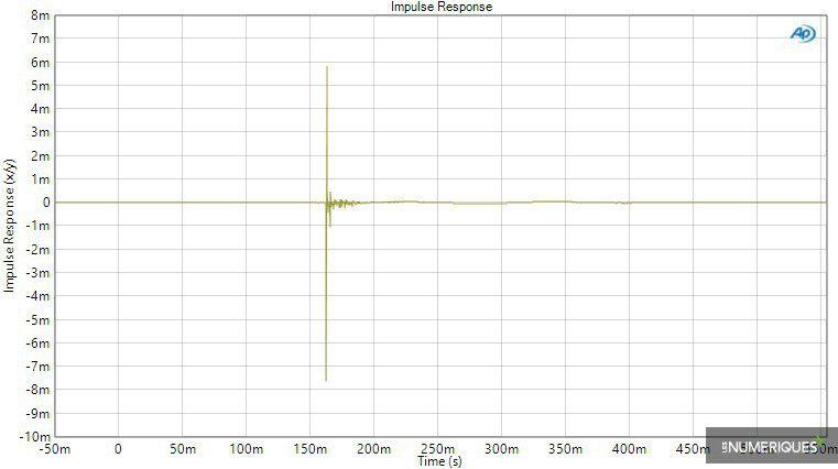 impulse-response-anker.jpg
