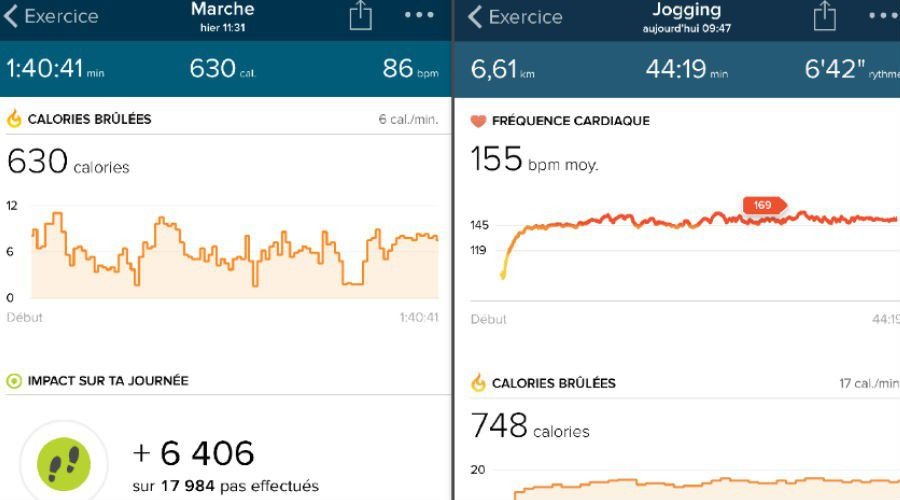 Test%20 %20Fitbit%20 %20Charge%202%20 %20a