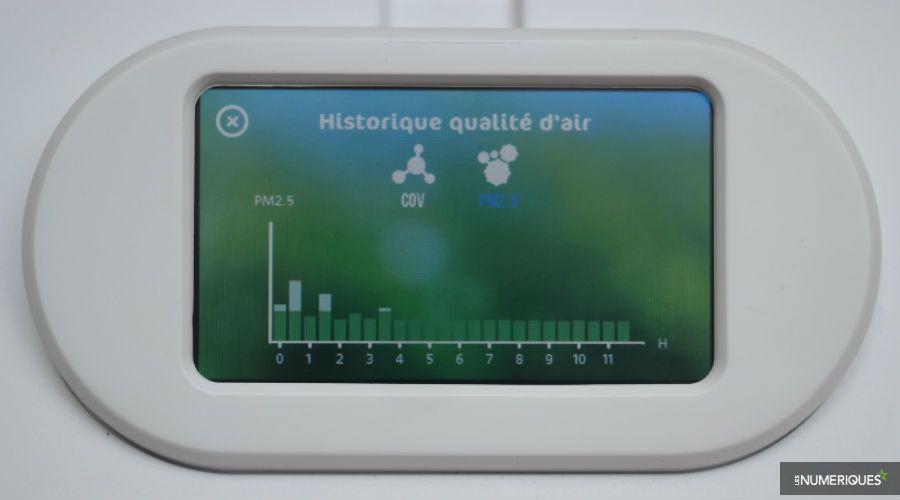 Test-NateoSante-Air-Manager-600-historiques.jpg