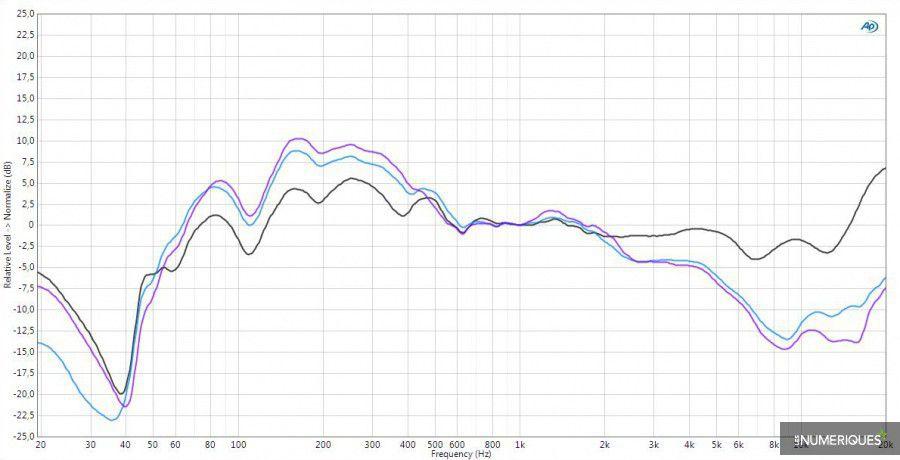 testlesnumeriquescreativeiroargofq3.jpg