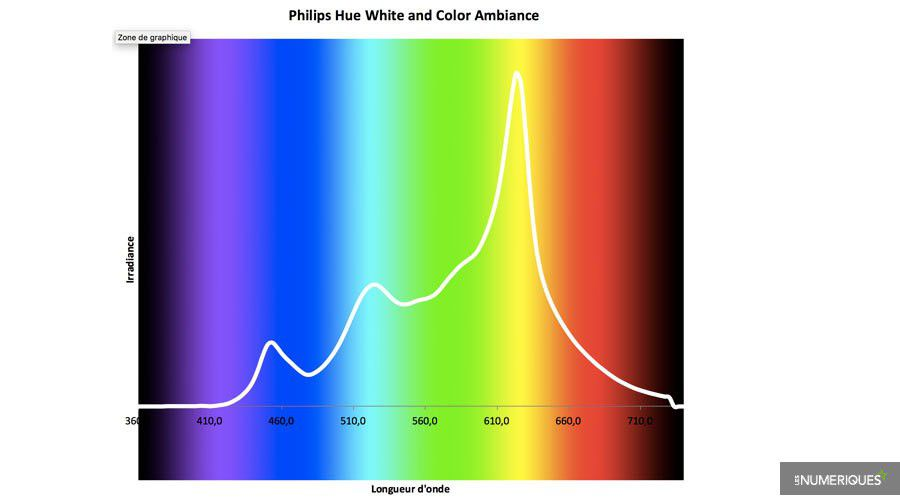 Spectre-Philips-hue-white-and-color-ambiance-2700K.jpg