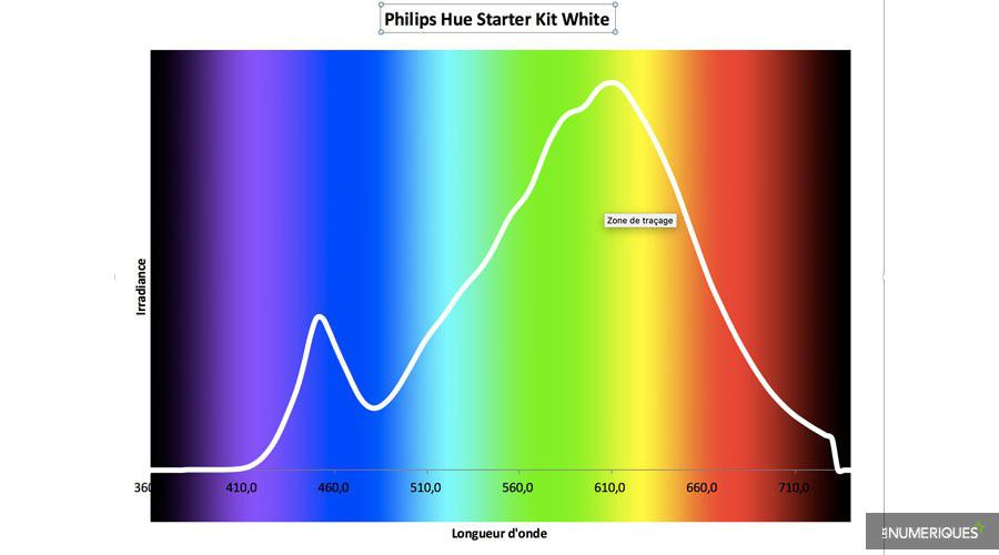 Philips-Hue-White-Starter-Kit.jpg
