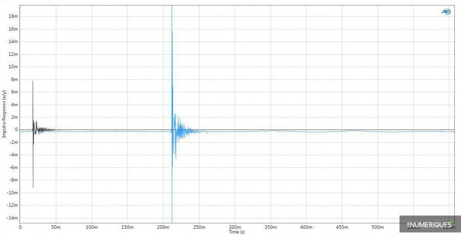 Libratoneoneclicktestlesnumeriquesenceinteportablebluetoothimp1.jpg