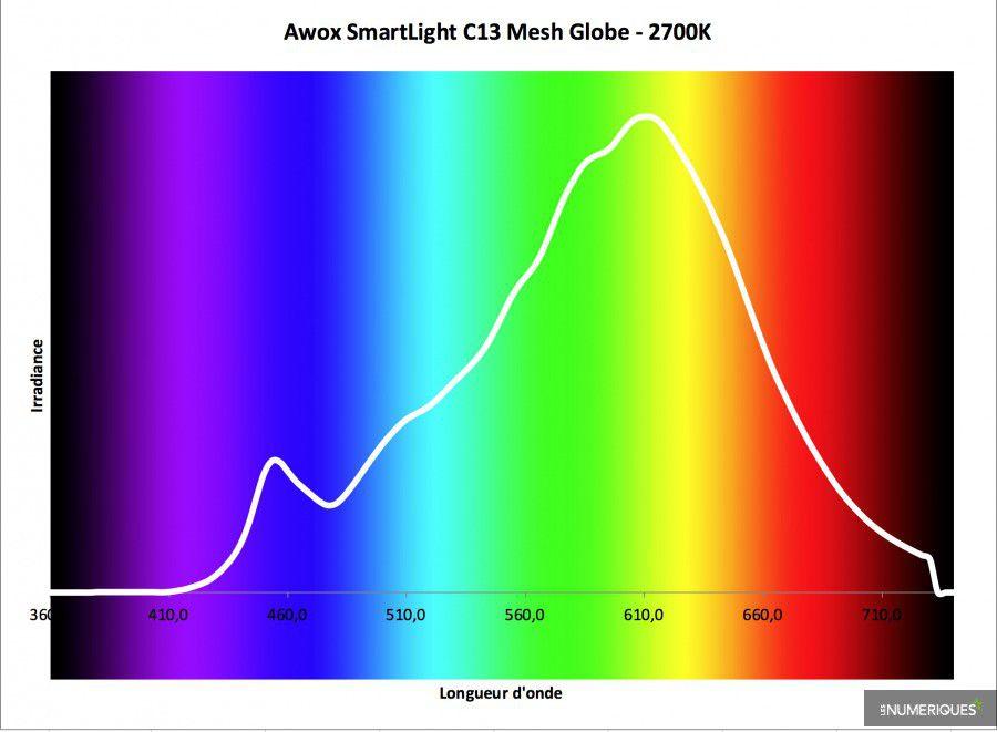 Test-Spectre-Awox-SmartLight-C13-Mesh-Globe.jpg