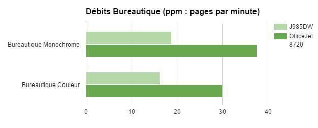 1_Bureautique debits.JPG