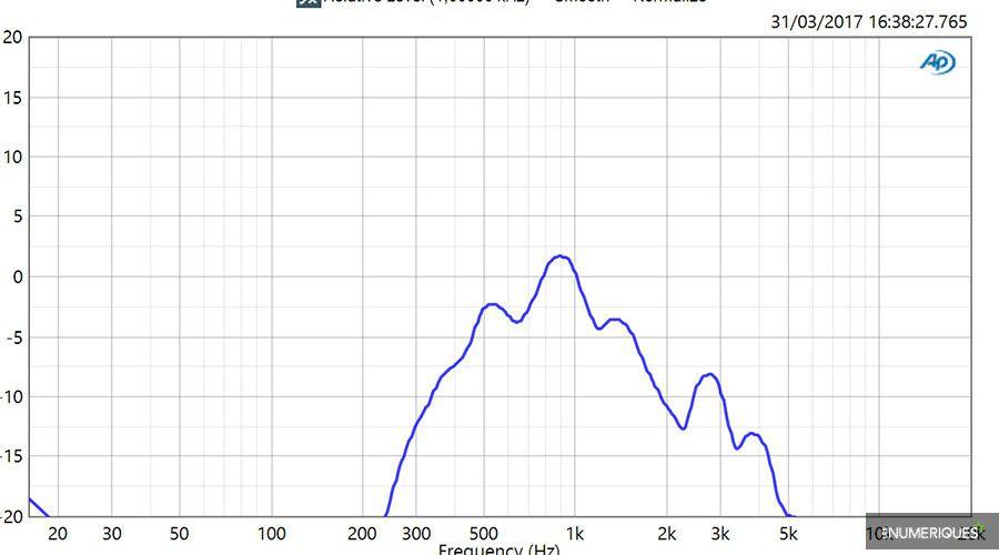 Test Acer Aspire E15-8.jpg