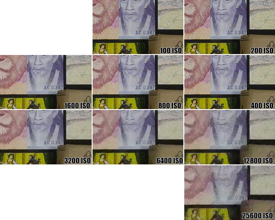 Panasonic_LumixGX800_ISO.jpg