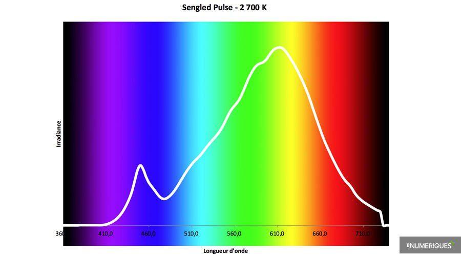 Test-Sengled-Pulse-Spectre.jpg