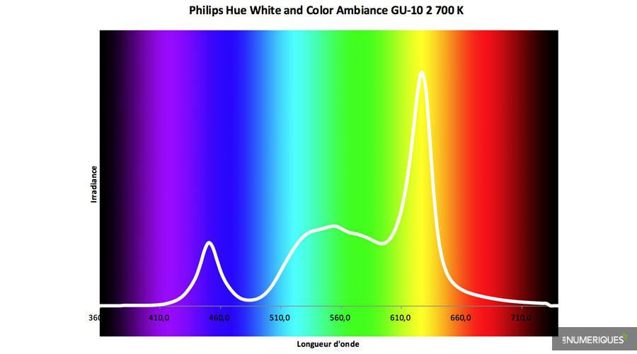 Test-Philips-Hue-White-and-Color-Ambiance-GU10 11.32.12.jpg