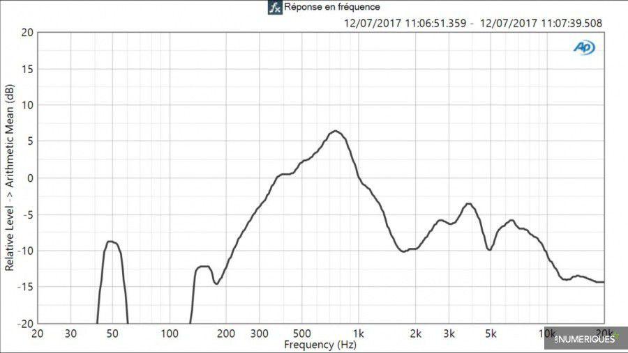 HP graph.JPG