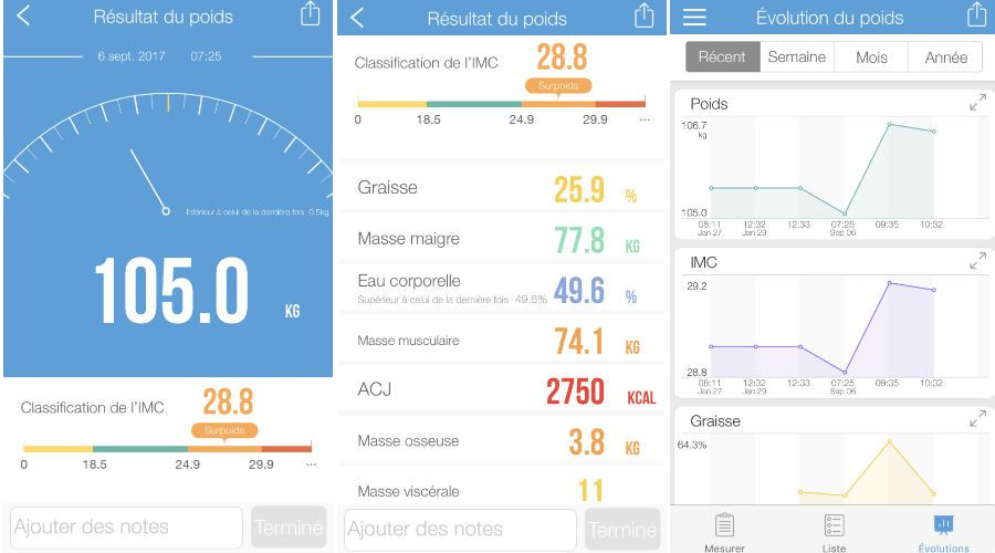 Test balance connectée iHealth Core HS6 f(1)