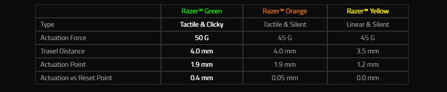 razer-switches.jpg