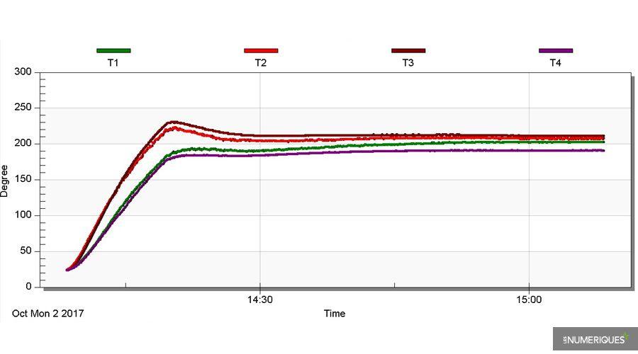 test-Gorenje-BOP799S51X-200-statique-haut.jpg
