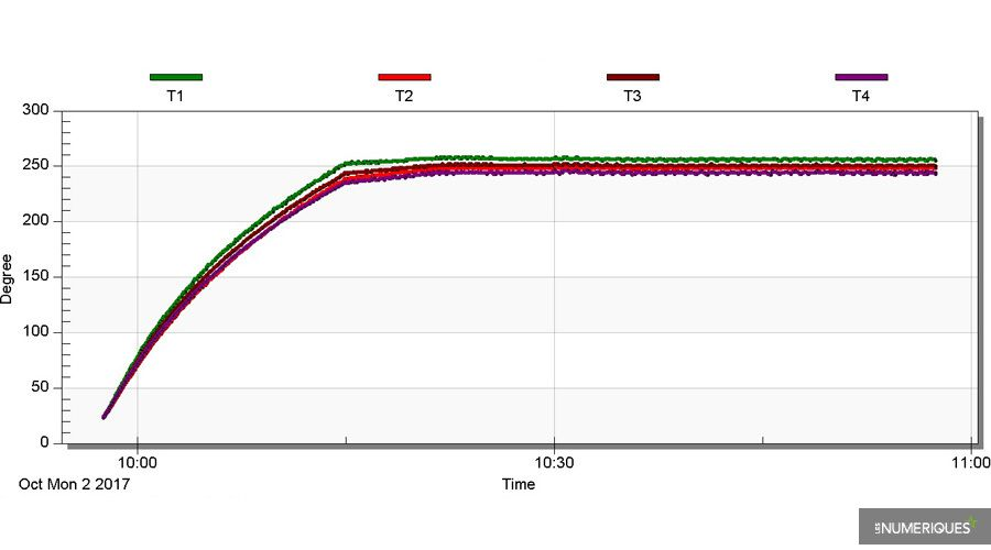 test-Gorenje-BOP799S51X-250-ventile-haut.jpg