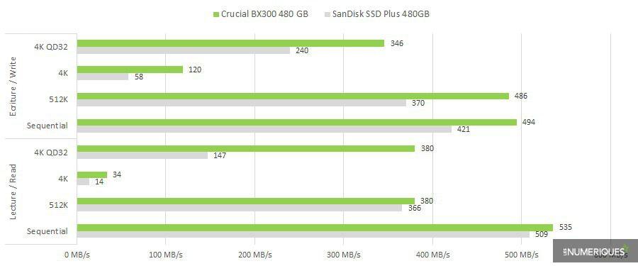 Test_SSD_Crucial_BX300_480GB_cdm.jpg