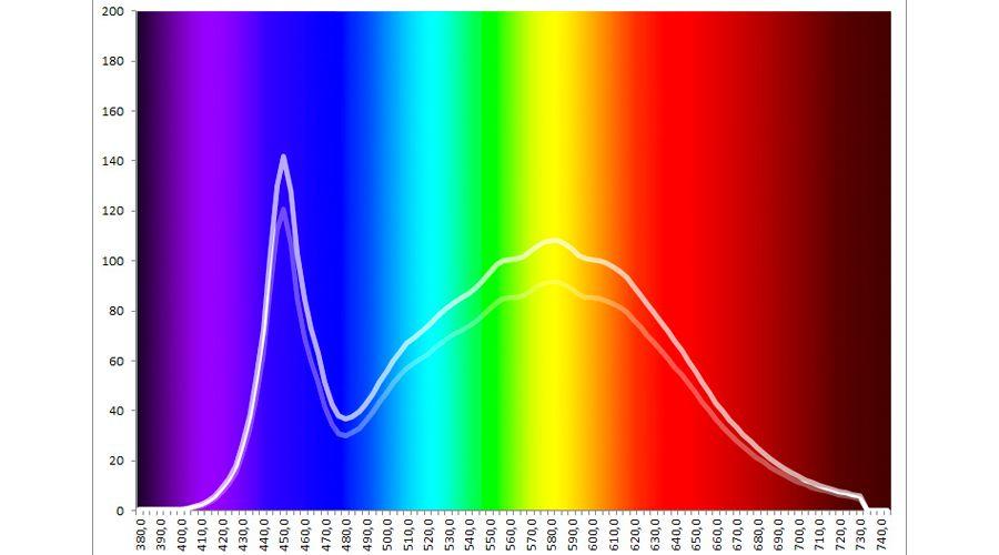 Test-Prêt-a-pousser-spectre.jpg