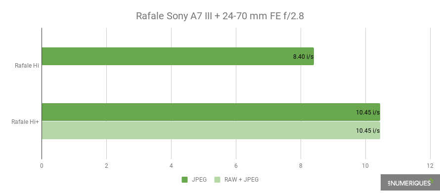 rafale-sony-A7-III-24-70-f-2.8-FE.png