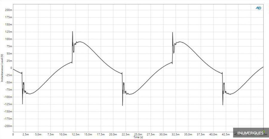 Test des intras wirefree Jabra Elite 65t, graphique ondes carrées à 50 Hz