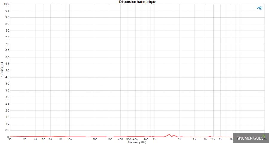 TurtleBeach_Recon150-test-m02disto.png