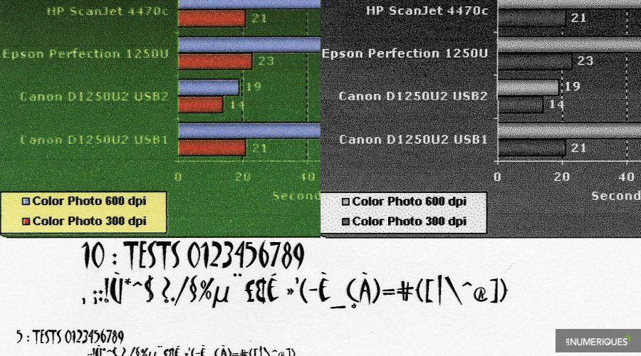 Test de l'imprimante jet d'encre 2-en-1 Canon Pixma TS30, exemple de rendu en document bureautique