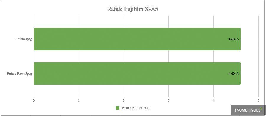 test_pentax_K1II-rafale.jpg
