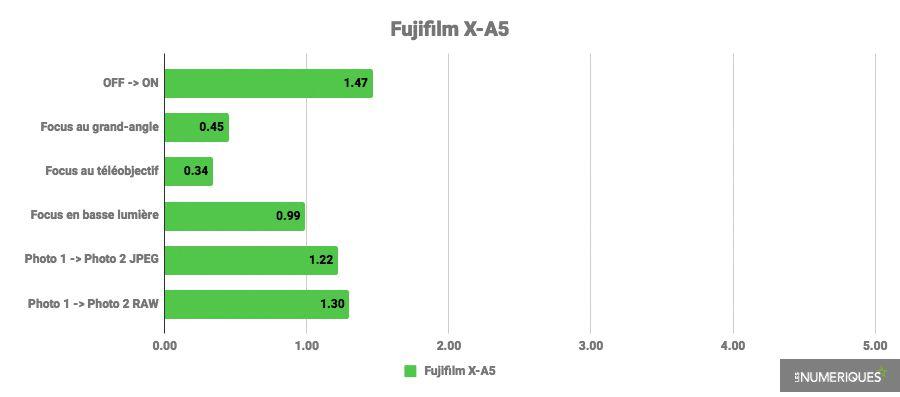 test_fuji_XA5_rectivite.jpg