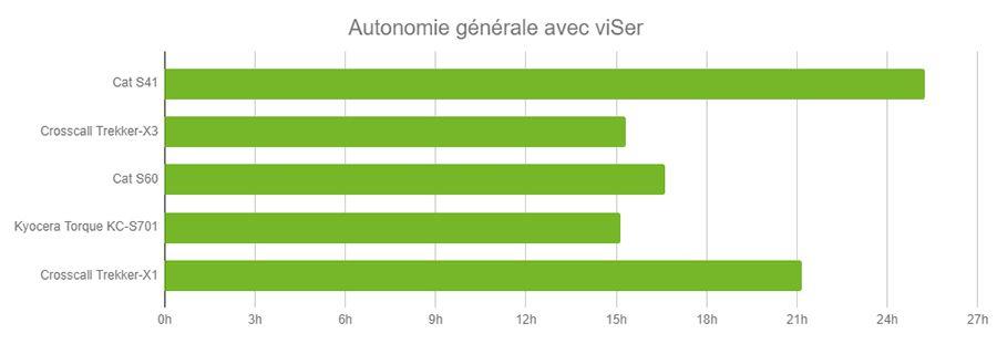 Autonomie.jpg
