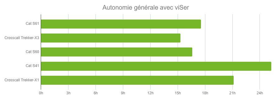 1_s61 - Autonomie.jpg