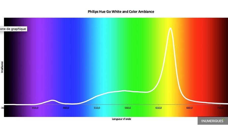 Test-Philips-Hue-Go.jpg