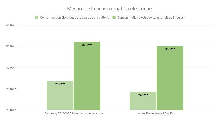 Mesure-de-la-consommation-électrique-EP-PG950.jpg