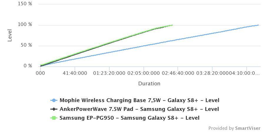 1_Mophie_Vs_ANker_Vs_Samsung.jpg