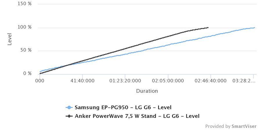 1_Mophie_Vs_ANker_Vs_Samsung_G6.jpg