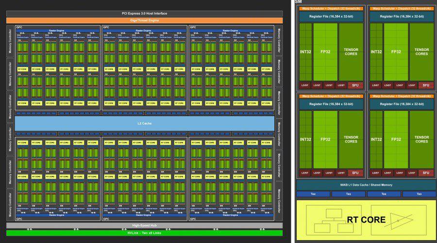 Test_Nvidia_GeForce_RTX_2080_Ti_TU102.jpg