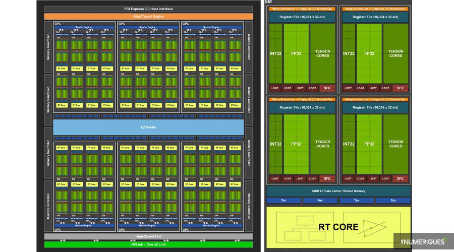 Test_Nvidia_GeForce_RTX_2080_Ti_TU104.jpg