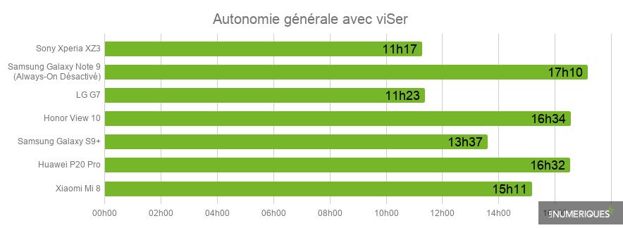 XZ3_Autonomie.png