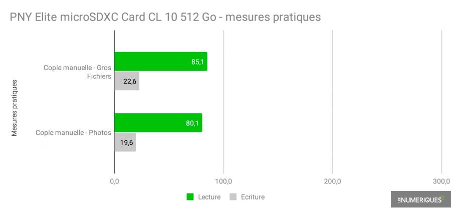 2_PNY Elite microSDXC Card CL 10 512 Go - avec adaptateur - Mesures pratiques.png
