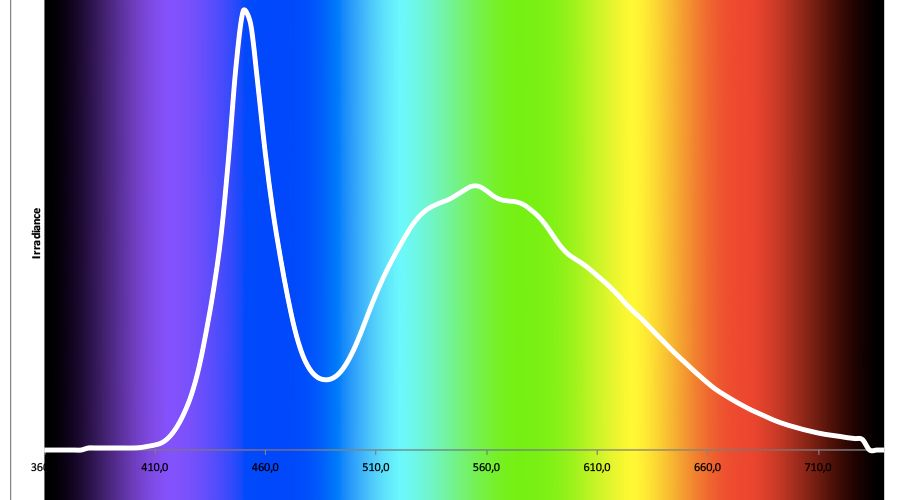 spectre-6500.jpg
