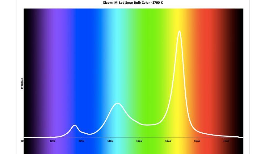 spectre-2-700-K.jpg