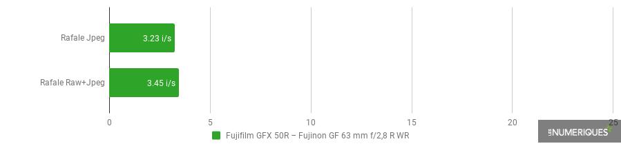 Fujifilm - GFX 50R - Rafale.png