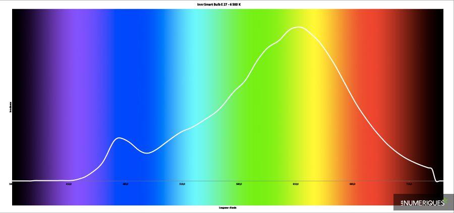 spectre-innr.jpg