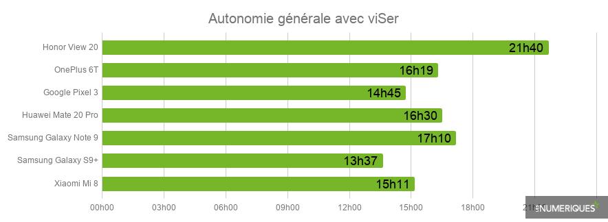 Autonomie_View_20.png